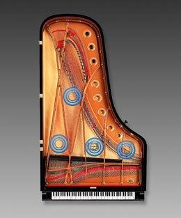 yamaha_pianoforte_ibrido_N1_dettagli2